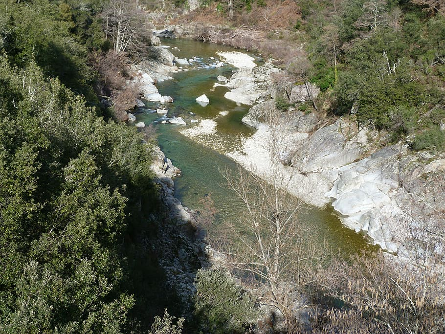 Partes de un río